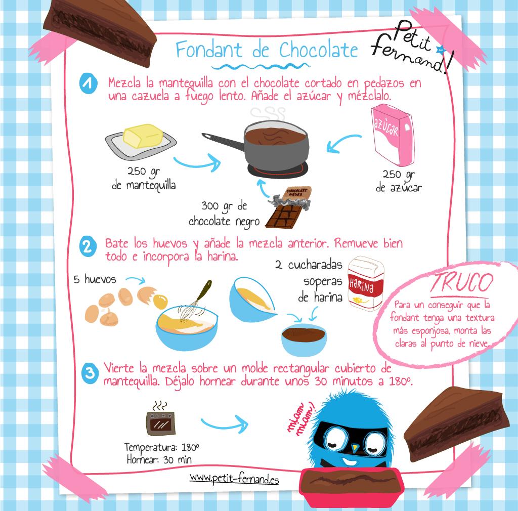 Receta de fondant de chocolate