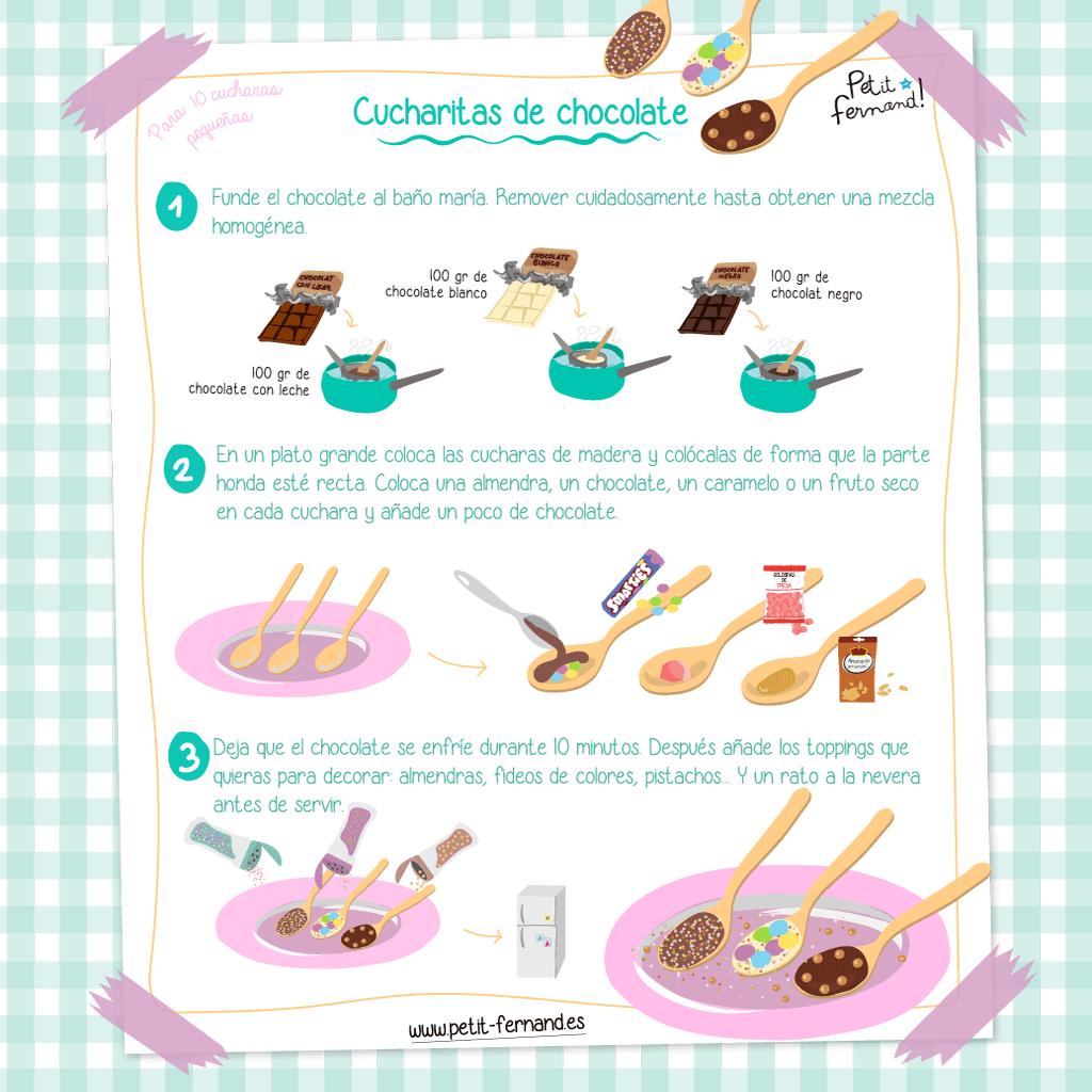 receta de chocolate con sorpresa