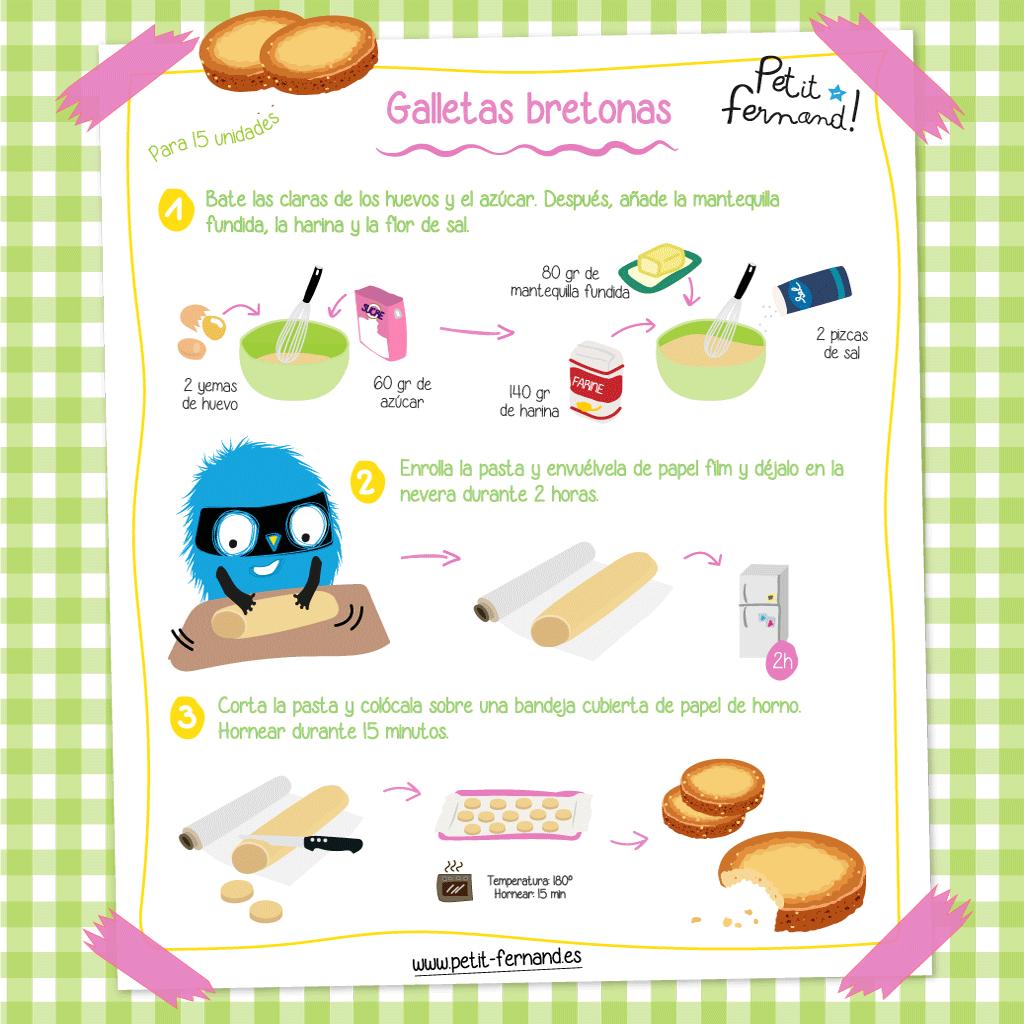 receta galletas
