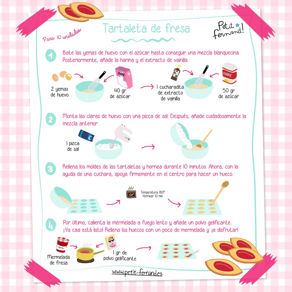 receta de tartaleta de fresa