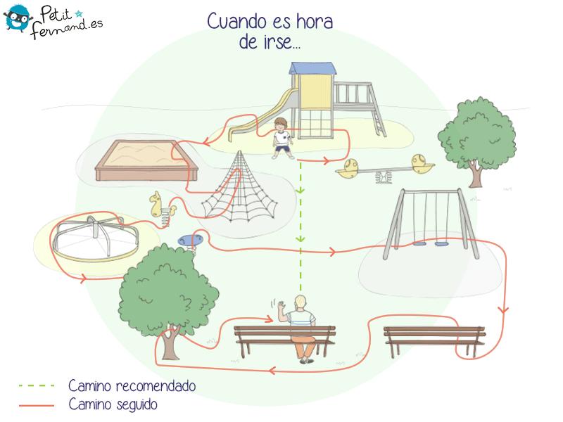 Viñeta que muestra que irse de un parque puede ser toda una aventura