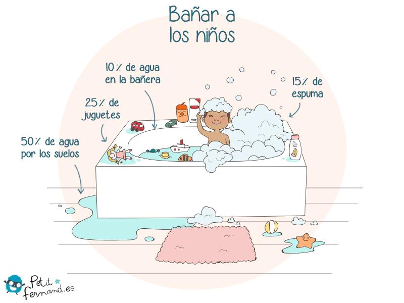 ¡Sabes que bañar a los niños es toda una aventura!