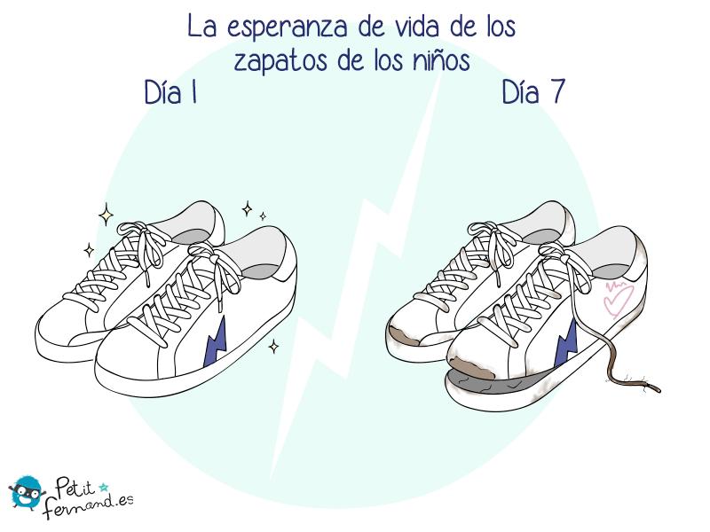 ¡Los zapatos de los niños se estropean rápido!