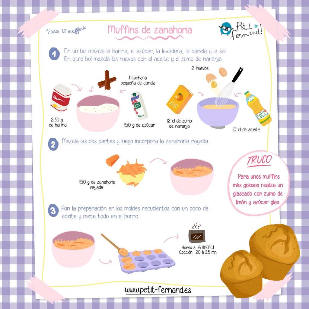 ¡Realiza fácilmente esta receta!