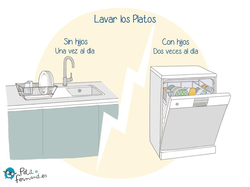 Poner el lavavajillas